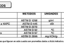 Lubricante Multigrado De Alto Rendimiento Rubia 4400 20w-50